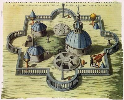 Brahe Observatory